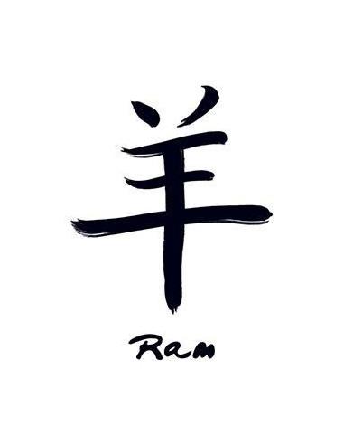 Znamení čínského zvěrokruhu Ovce -...